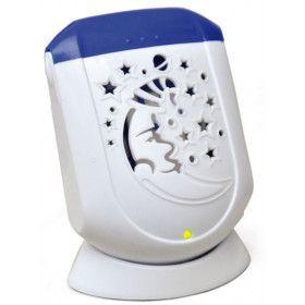 Diffuseur à ventilation Aroma wind