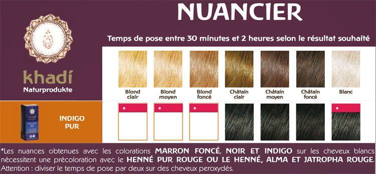Indigo coloration cheveux blancs