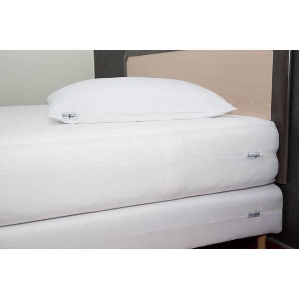 Sanisom : Une gamme de housse de protection matelas/sommiers/oreillers contre les punaises de lit