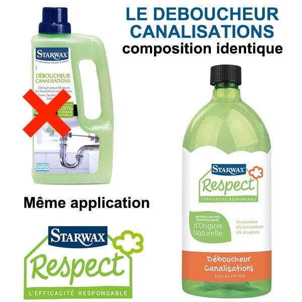 Changement d'emballage pour le déboucheur canalisations 100% origine naturelle Starwax Respect