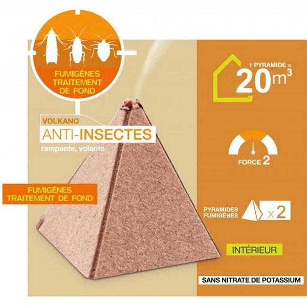 Détail utilisation sur les pyramides fumigènes naturels anti-insectes Volkano