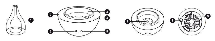 Aperçu du diffuseur Véralia