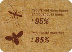 Répulsivité du diffuseur sur es mouches et les moustiques