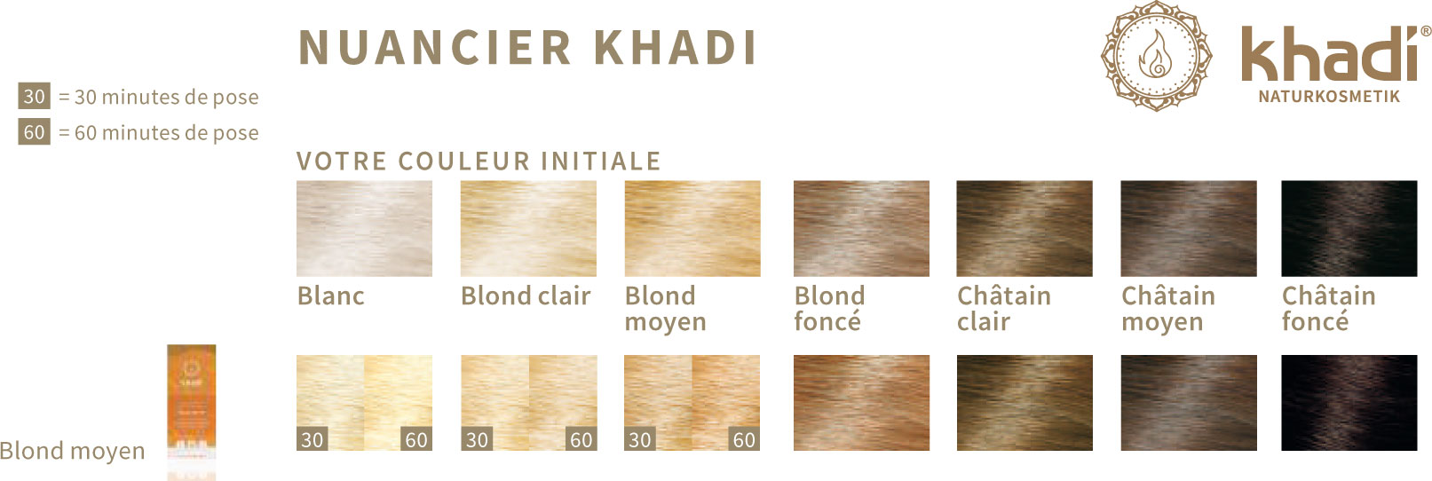 Nuancier Khadi Blond moyen