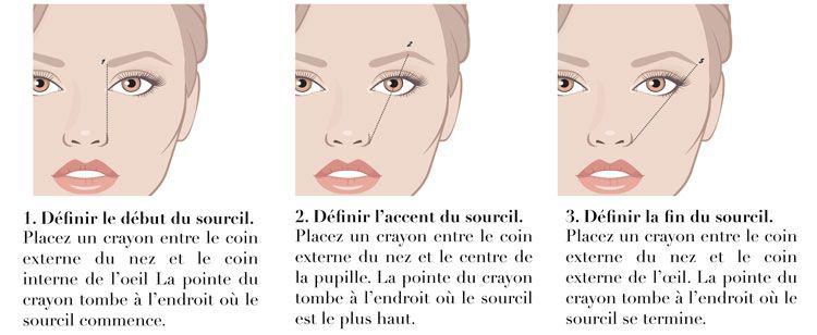 Comment obtenir une belle ligne de sourcils ?