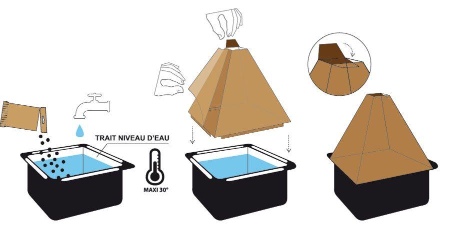 Mode d'emploi du piège à mouches et moustiques Ecolign