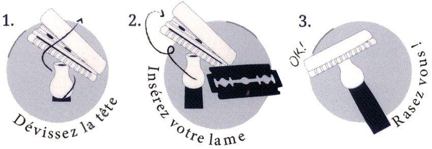 Changer la lame de votre rasoir de sûreté