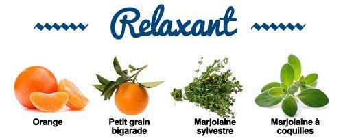 Composition de la synergie Relaxant