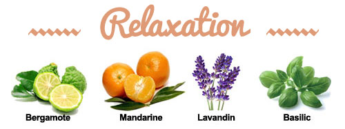 Composition de la synergie Relaxation