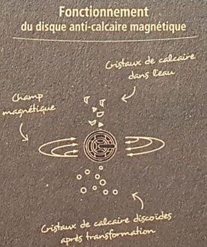 Utiliser un disque anti-calcaire dans votre lave vaisselle